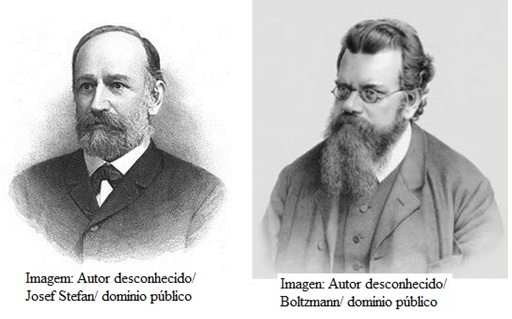 Físico Josef Stefan (esquerda), Boltzmann (direita)