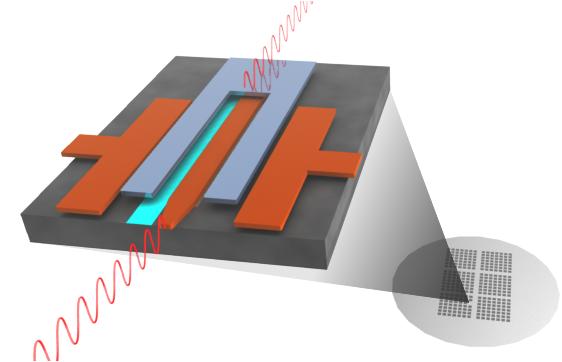 Transistores IBM