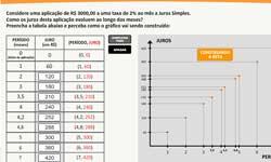 mat_montante-simples_grafico-juros_miniatura