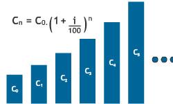 matematica_montcomp_formula_miniatura01
