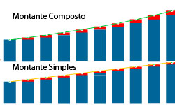 matematica_montcomp_graficomp_miniatura01