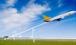miniatura_mat_distancias-inacessiveis_video-aviao