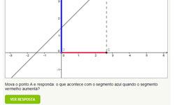 miniatura_mat_funcao-linear_geogebra1