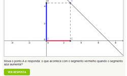 miniatura_mat_funcao-linear_geogebra2