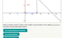 miniatura_mat_funcao-linear_geogebra3