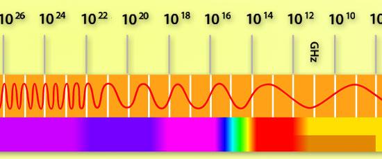 Propriedades Óticas em Nanociência